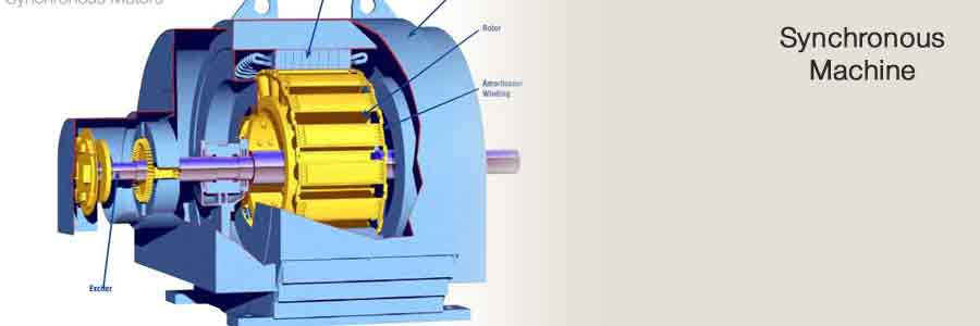 Basics of Synchronous Machine | Electrical Machines | EE